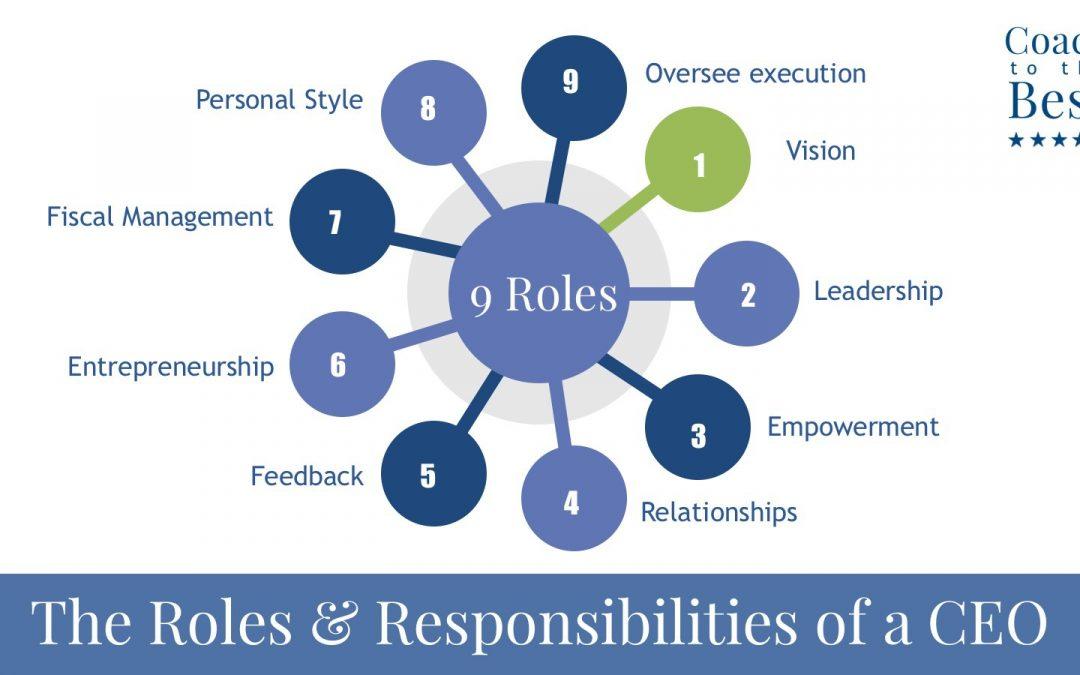 The CEO Checklist